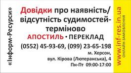 ДП МВС України Інформ-Ресурси